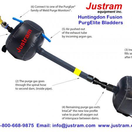 PurgElite-Inflatable-Purge-Bladder-System-Operation