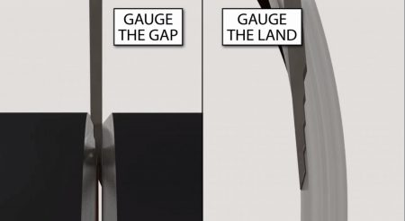 Set Gap and Gauge land Stepped Wedge and Gauge