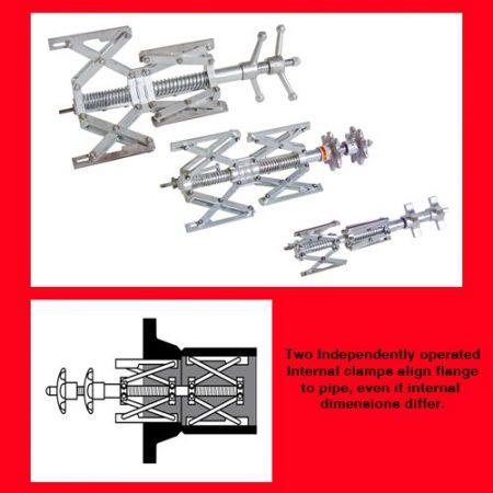 Internal Pipe Alignment Clamp - Justram